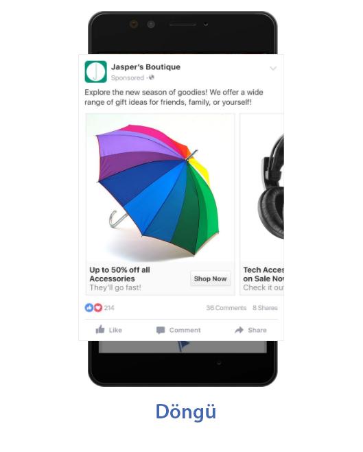 dongu - Facebook Reklamları