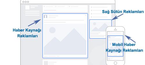 facebook-reklam-terimleri-ve-reklam-alanlari